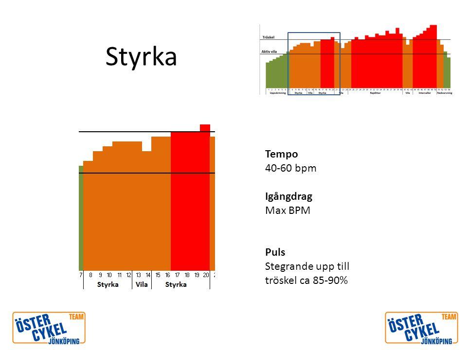 Styrka Tempo 40-60 bpm Igångdrag Max BPM Puls