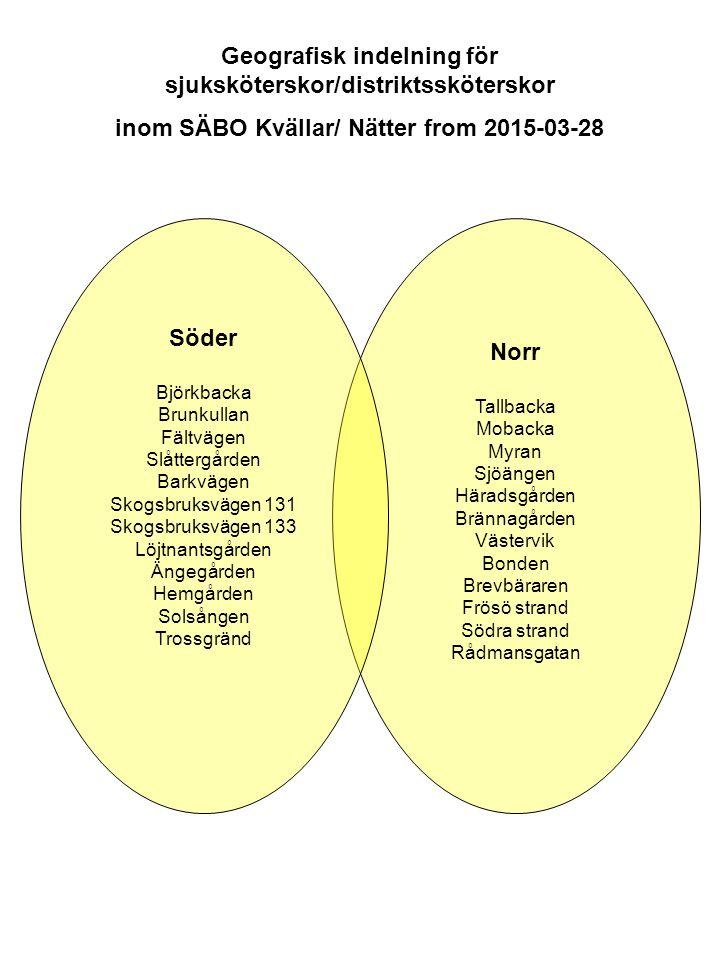 Geografisk indelning för sjuksköterskor/distriktssköterskor