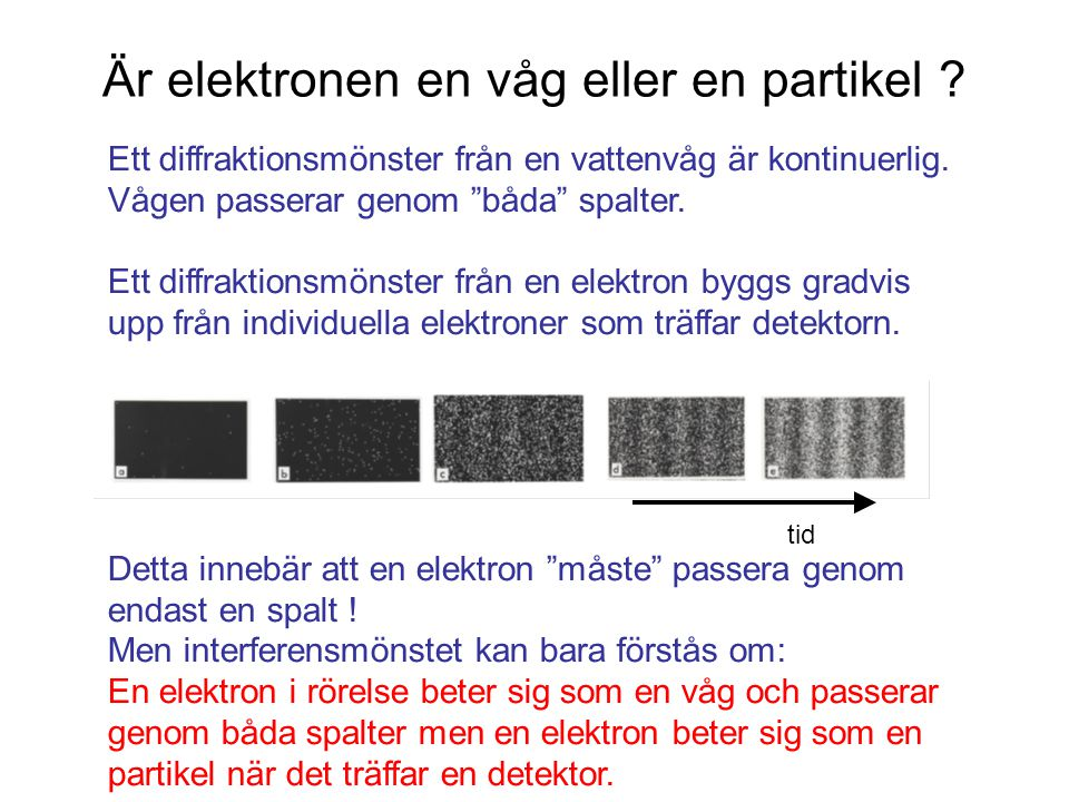 Är elektronen en våg eller en partikel
