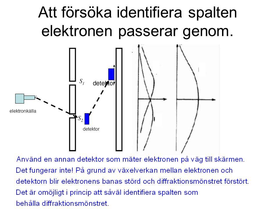 Att försöka identifiera spalten elektronen passerar genom.