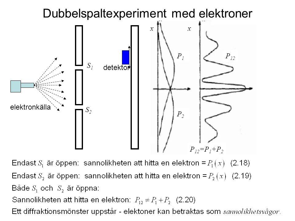 Dubbelspaltexperiment med elektroner