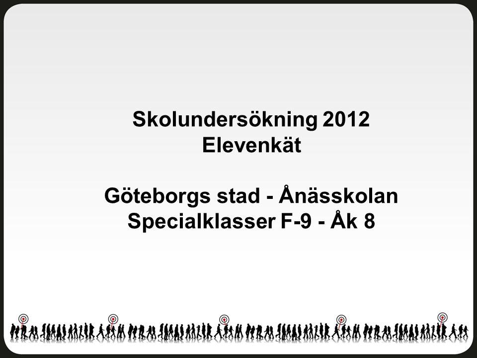 Göteborgs stad - Ånässkolan Specialklasser F-9 - Åk 8