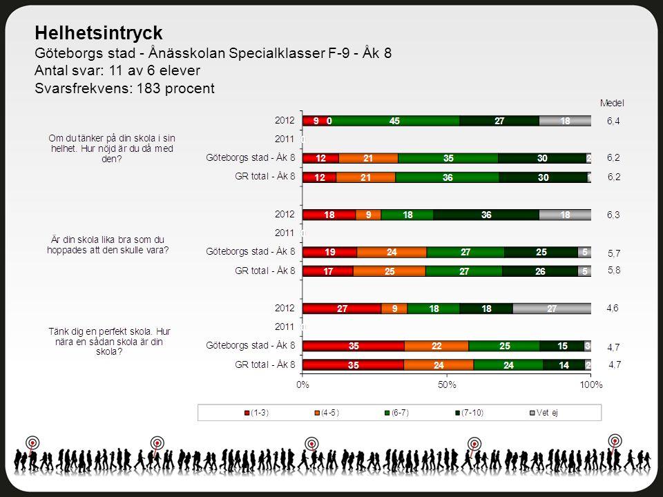 Helhetsintryck Göteborgs stad - Ånässkolan Specialklasser F-9 - Åk 8