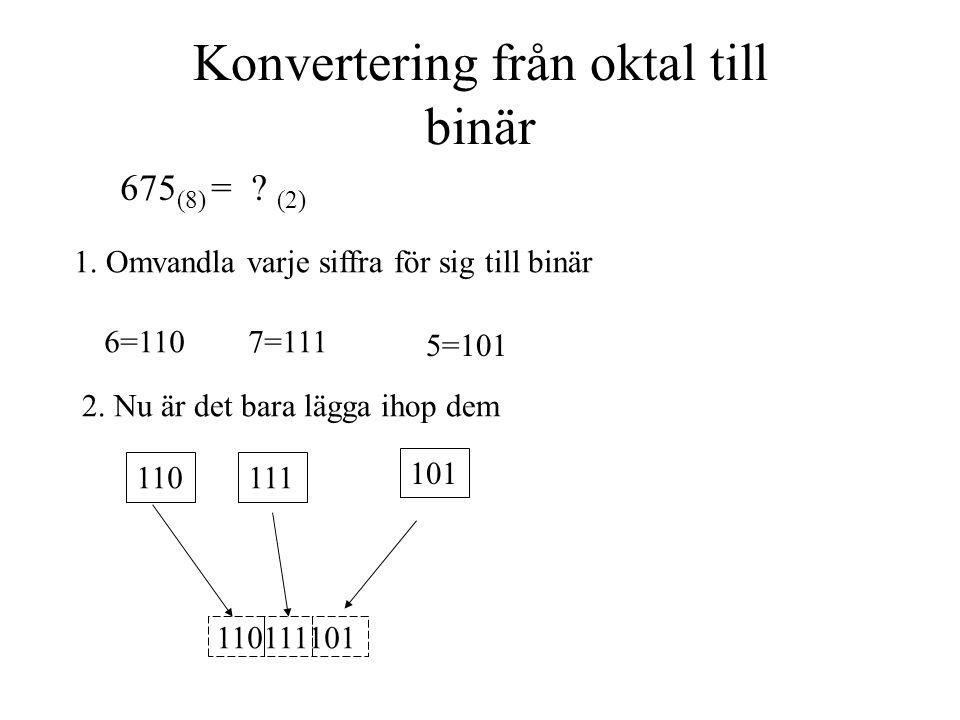 Konvertering från oktal till binär