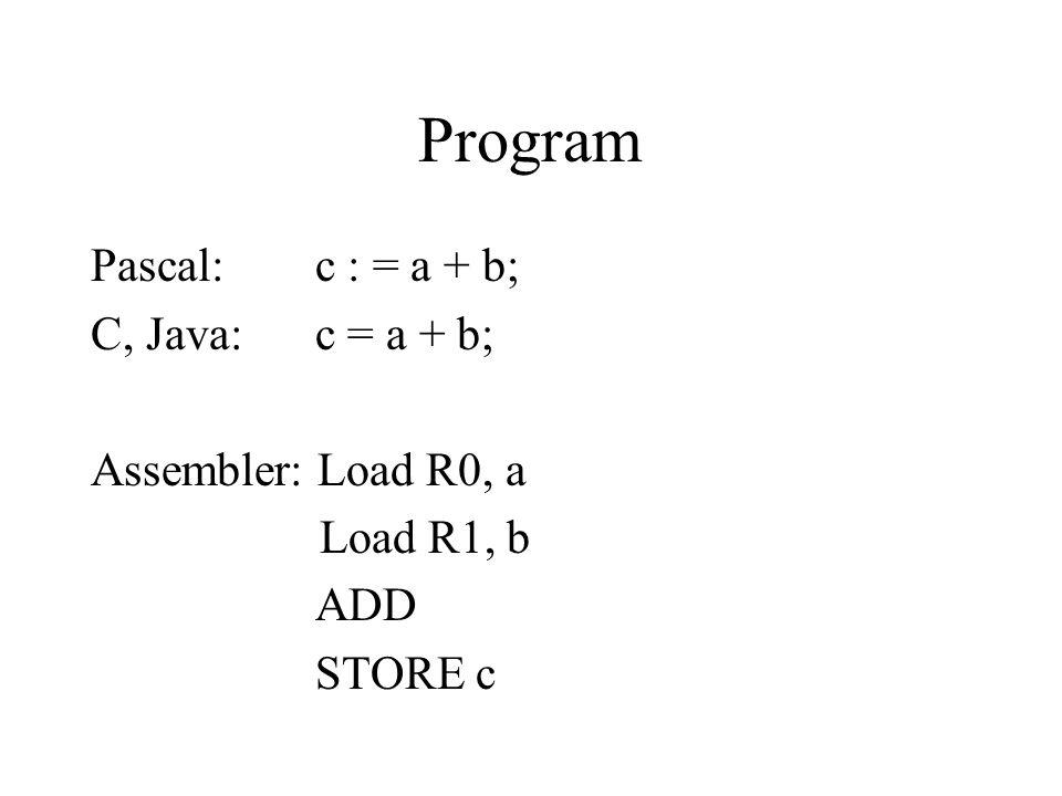 Program Pascal: c : = a + b; C, Java: c = a + b; Assembler: Load R0, a