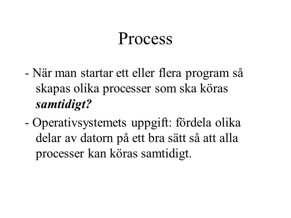 Process - När man startar ett eller flera program så skapas olika processer som ska köras samtidigt