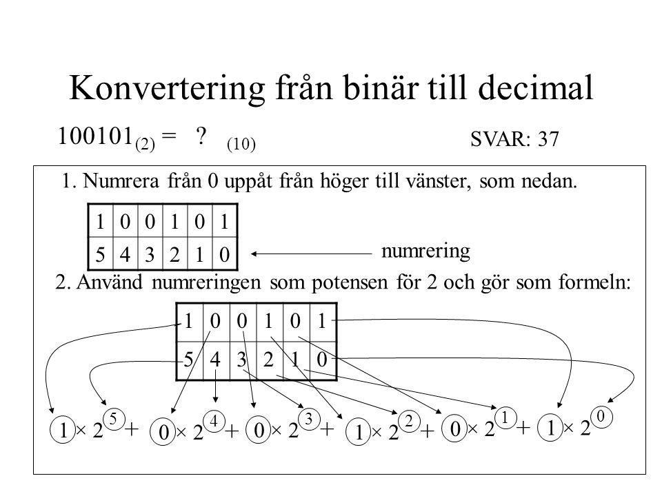 Konvertering från binär till decimal