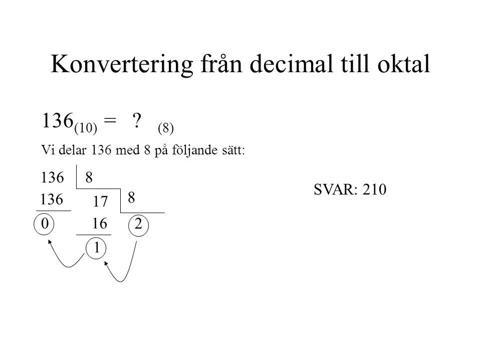 Konvertering från decimal till oktal
