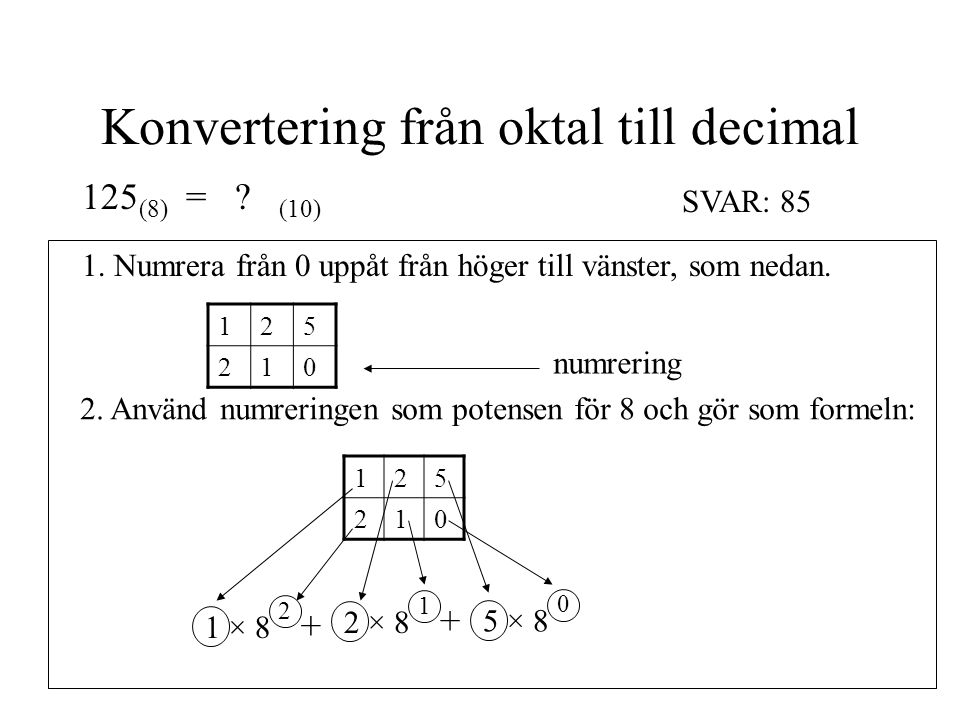 Konvertering från oktal till decimal