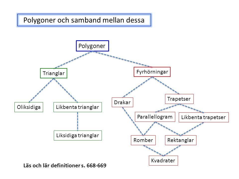Polygoner och samband mellan dessa