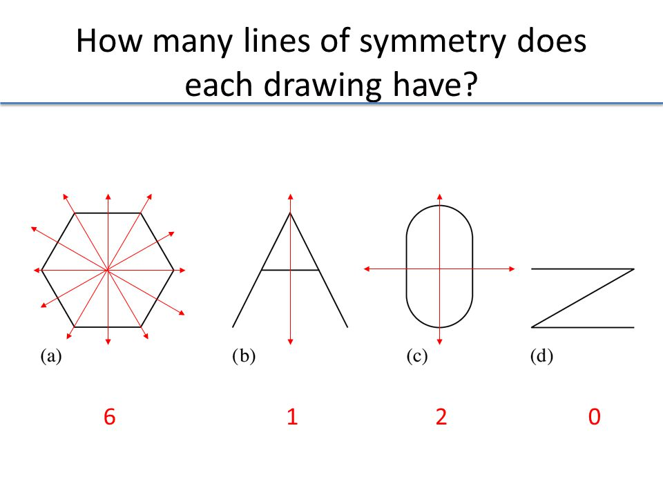 Drawing Lines Of Symmetry : Polygoner och samband mellan dessa ppt video online