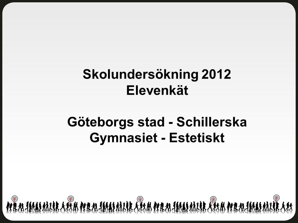 Göteborgs stad - Schillerska Gymnasiet - Estetiskt