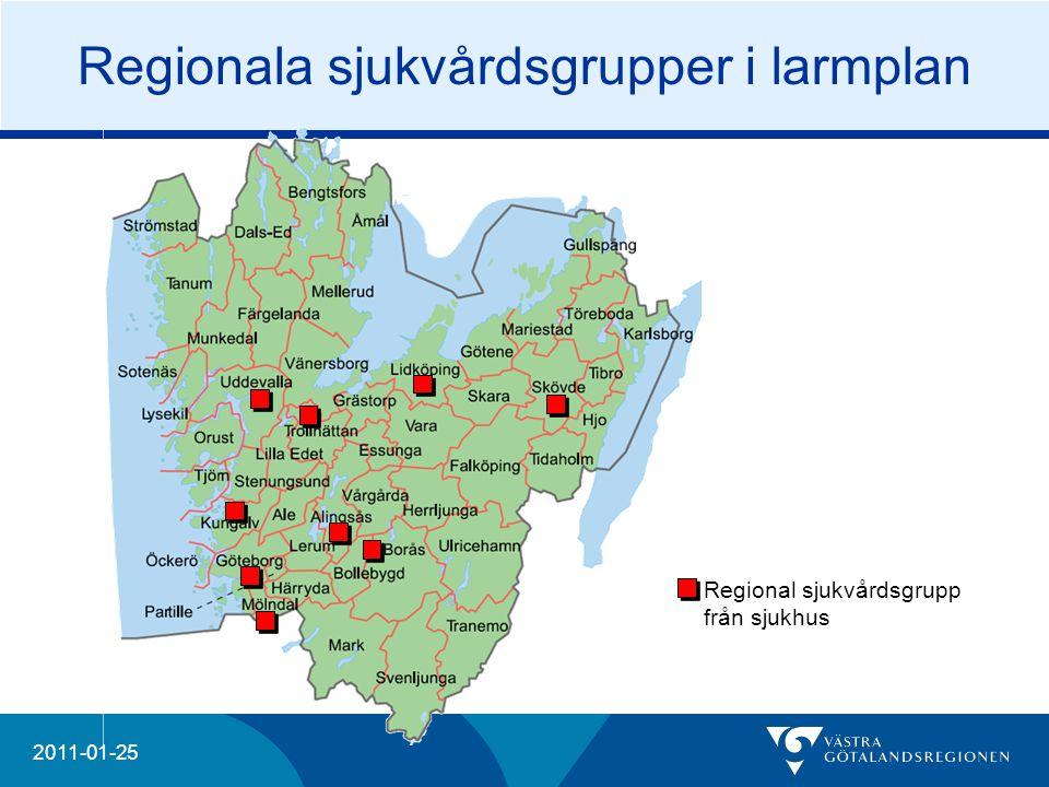 Regionala sjukvårdsgrupper i larmplan