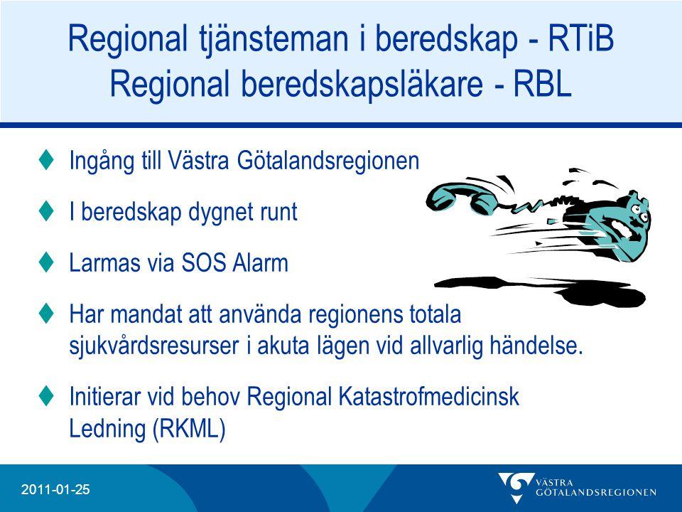 Regional tjänsteman i beredskap - RTiB Regional beredskapsläkare - RBL