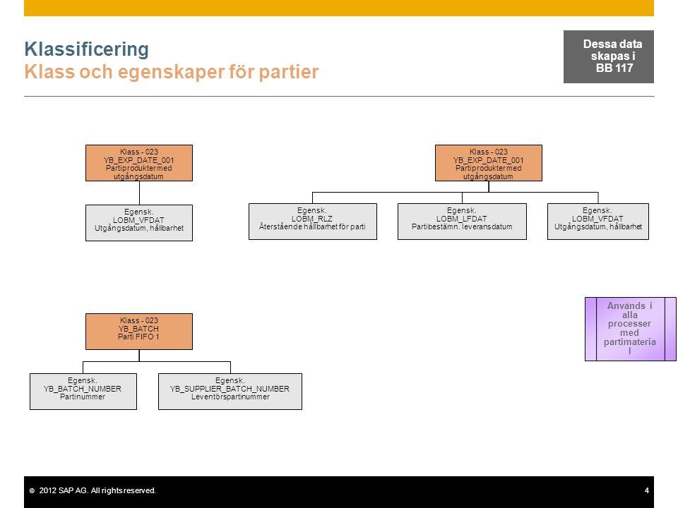 Klassificering Klass och egenskaper för partier