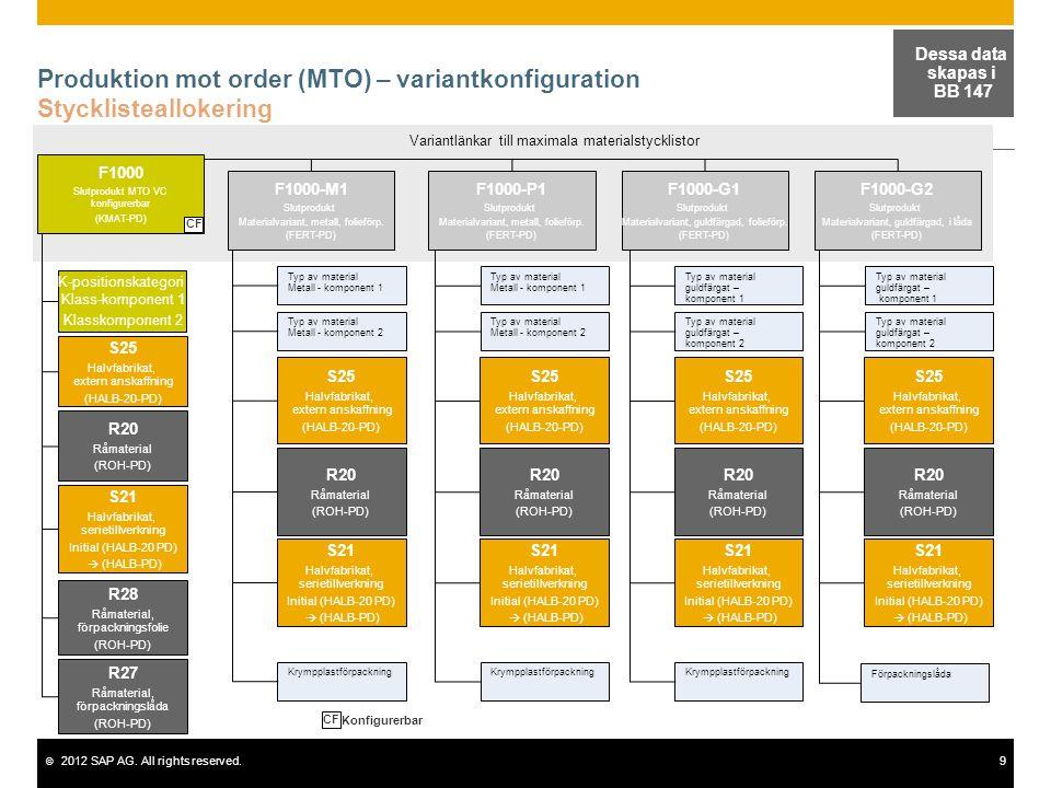 Produktion mot order (MTO) – variantkonfiguration Stycklisteallokering