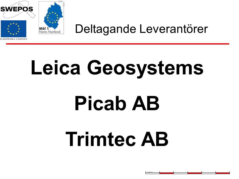 Leica Geosystems Picab AB Trimtec AB