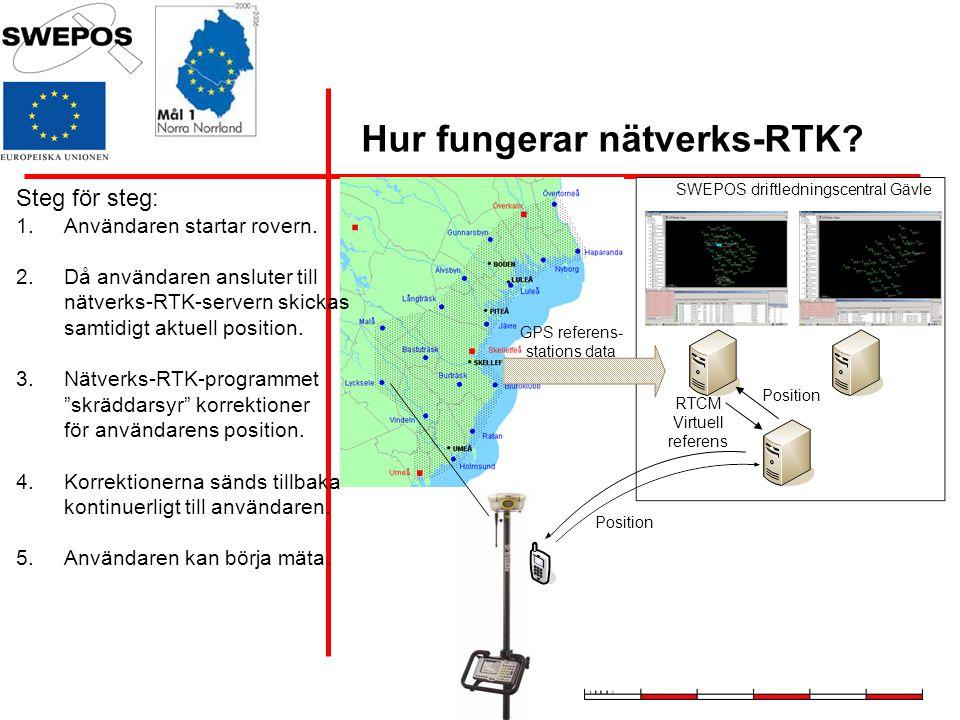 Hur fungerar nätverks-RTK