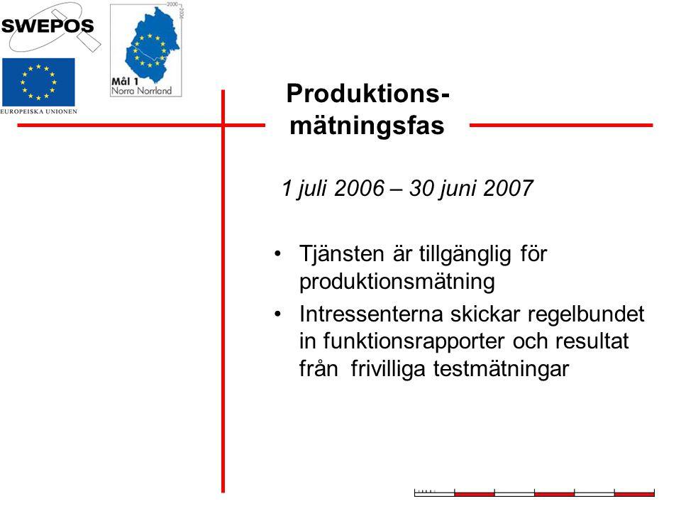 Produktions-mätningsfas
