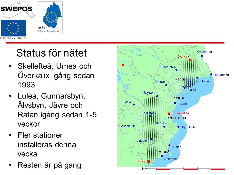 Status för nätet Skellefteå, Umeå och Överkalix igång sedan 1993