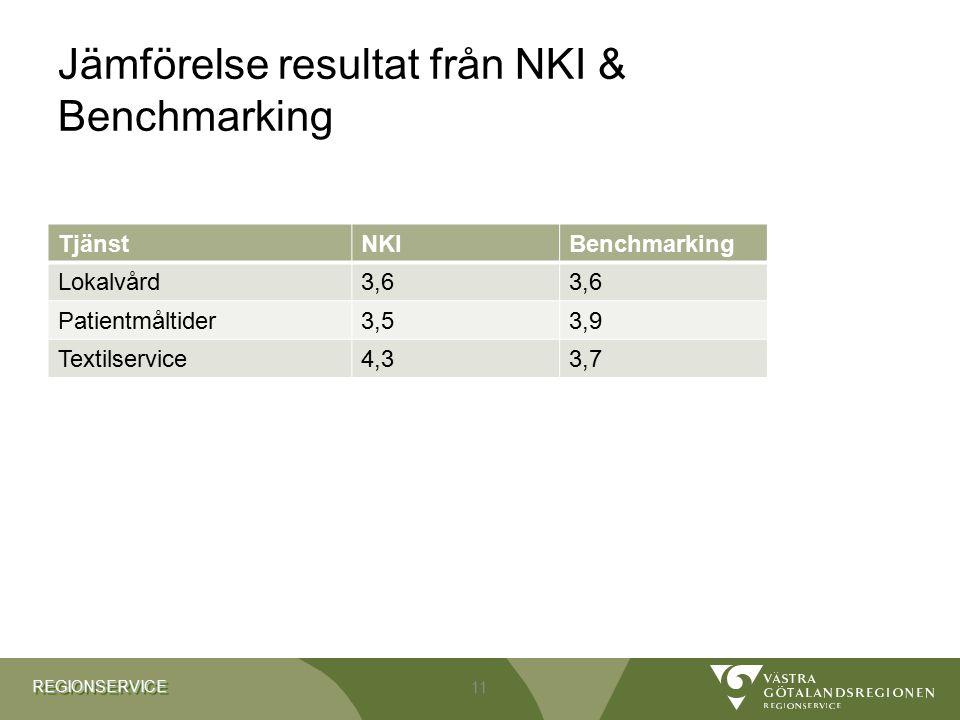 Jämförelse resultat från NKI & Benchmarking