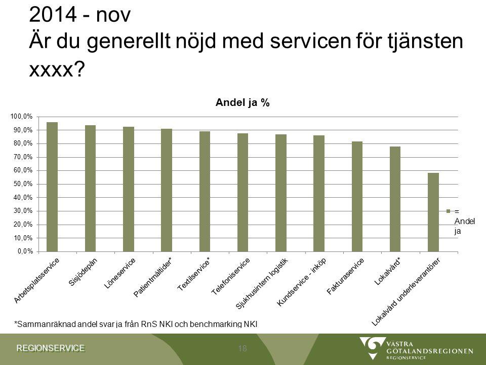 2014 - nov Är du generellt nöjd med servicen för tjänsten xxxx