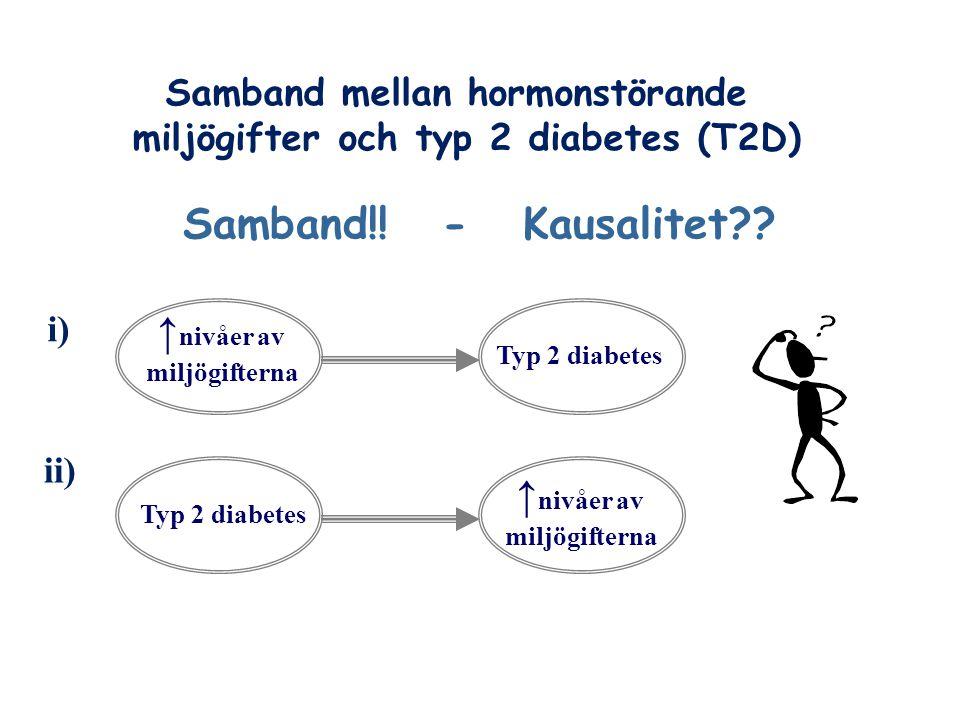 Samband mellan hormonstörande miljögifter och typ 2 diabetes (T2D)