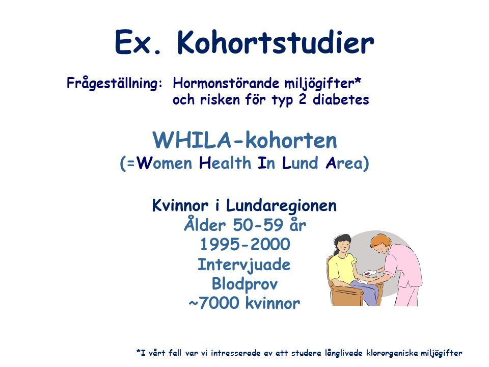 (=Women Health In Lund Area) Kvinnor i Lundaregionen