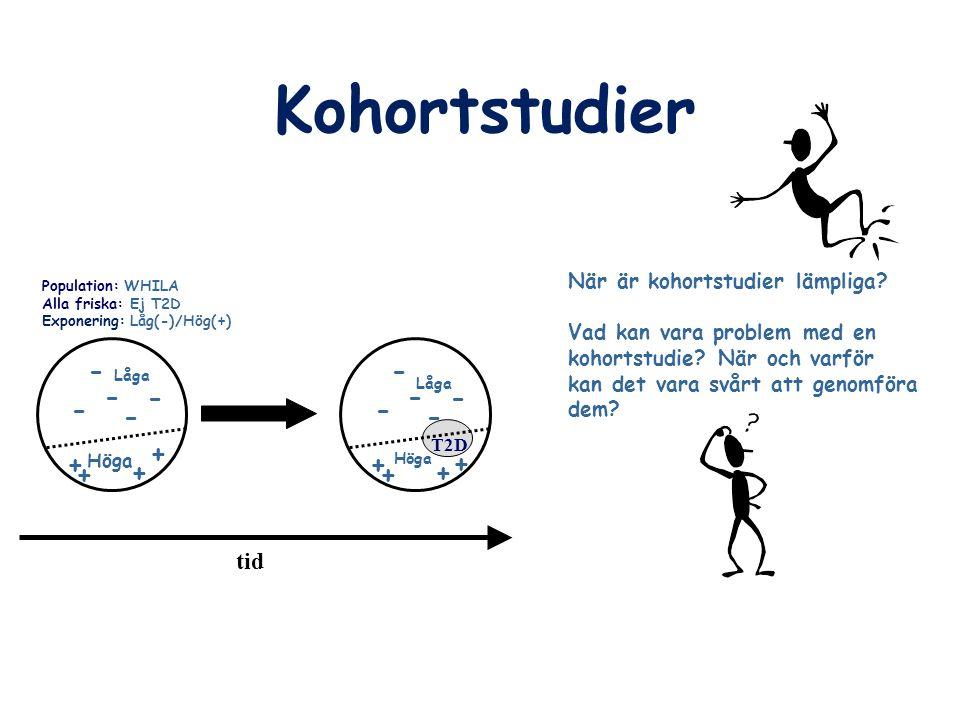 Kohortstudier - + tid När är kohortstudier lämpliga