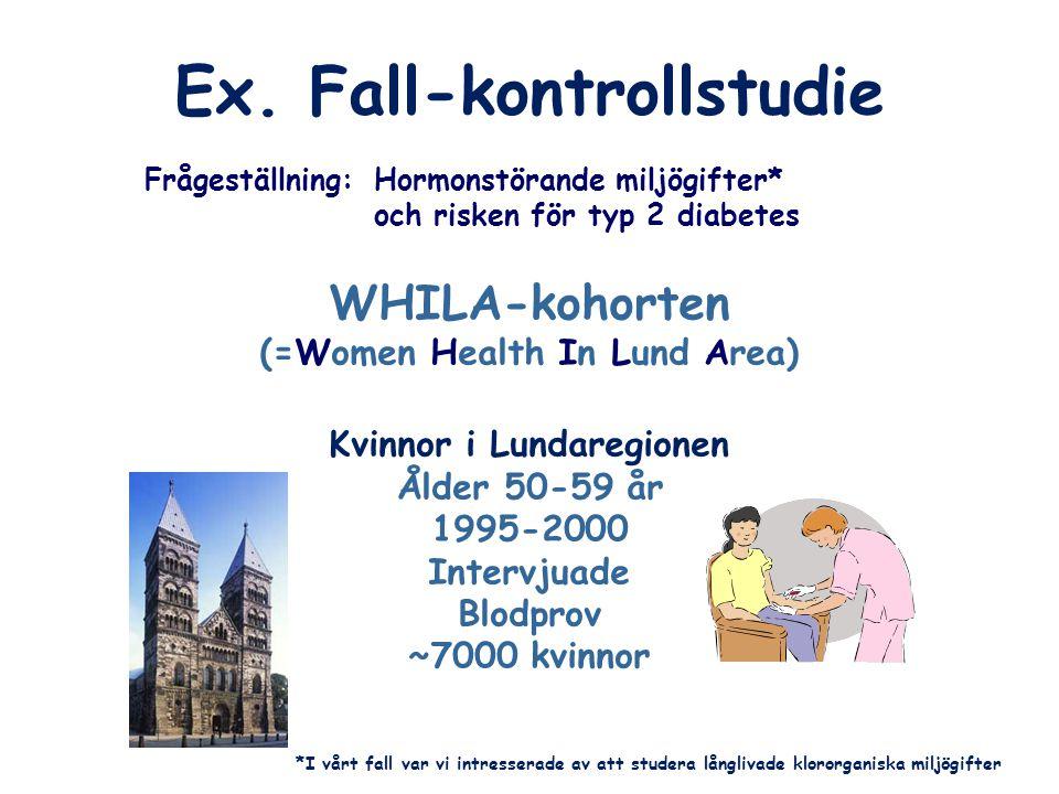 Ex. Fall-kontrollstudie