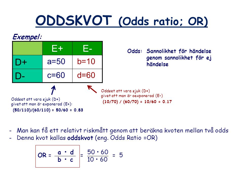 ODDSKVOT (Odds ratio; OR)