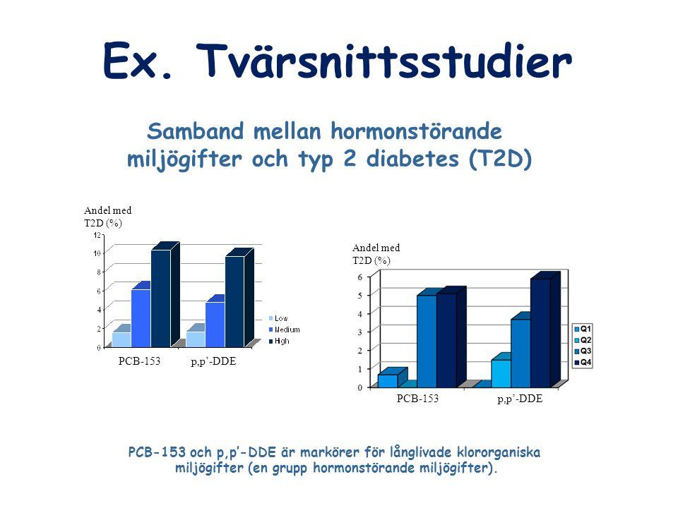 Ex. Tvärsnittsstudier Samband mellan hormonstörande
