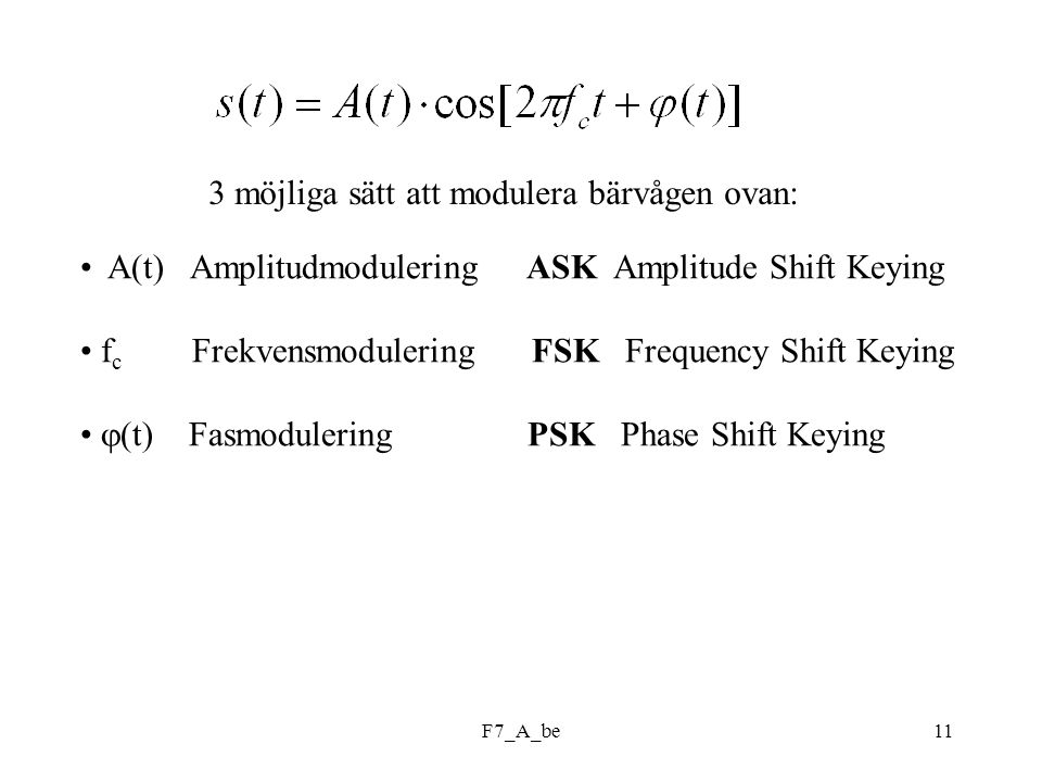 3 möjliga sätt att modulera bärvågen ovan: