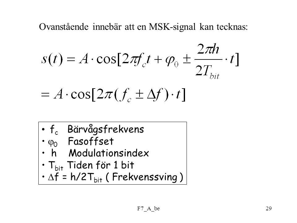 Ovanstående innebär att en MSK-signal kan tecknas: