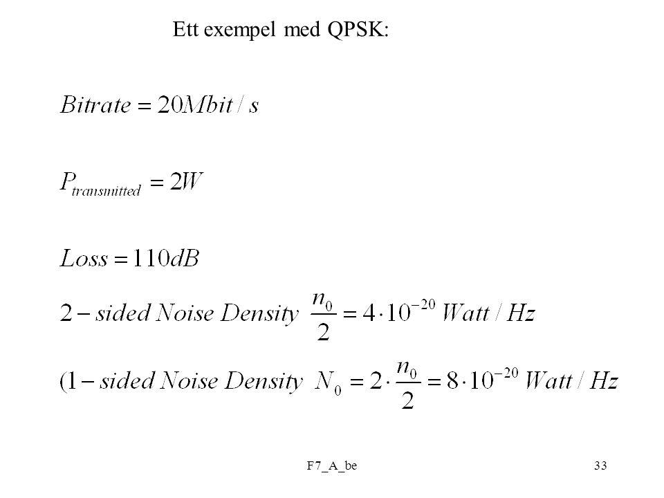Ett exempel med QPSK: F7_A_be