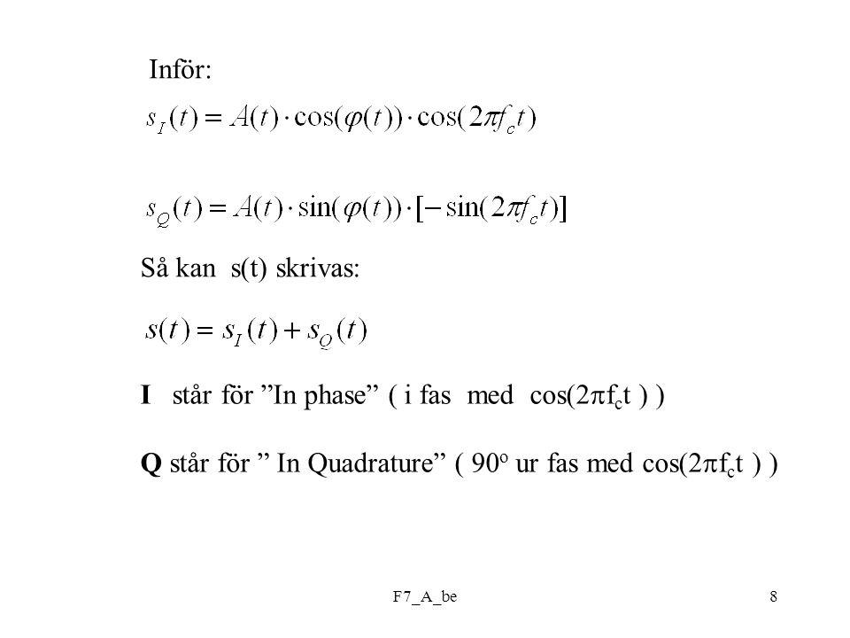 I står för In phase ( i fas med cos(2fct ) )