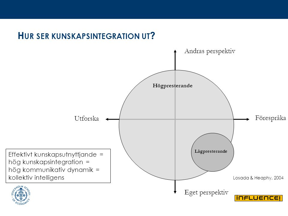 Hur ser kunskapsintegration ut