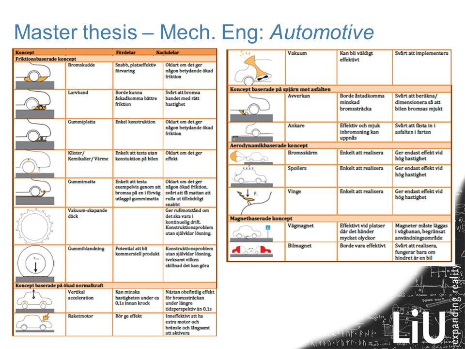 Master thesis – Mech. Eng: Automotive