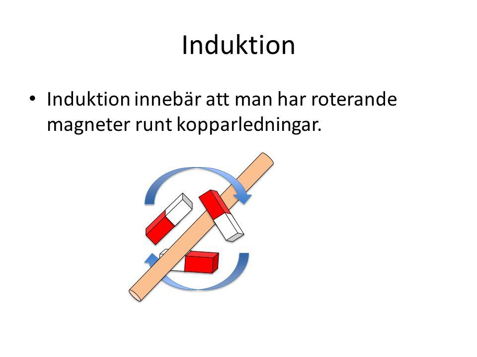 Induktion Induktion innebär att man har roterande magneter runt kopparledningar.