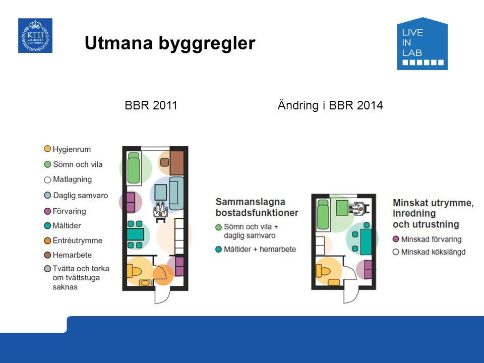 Utmana byggregler BBR 2011 Ändring i BBR 2014