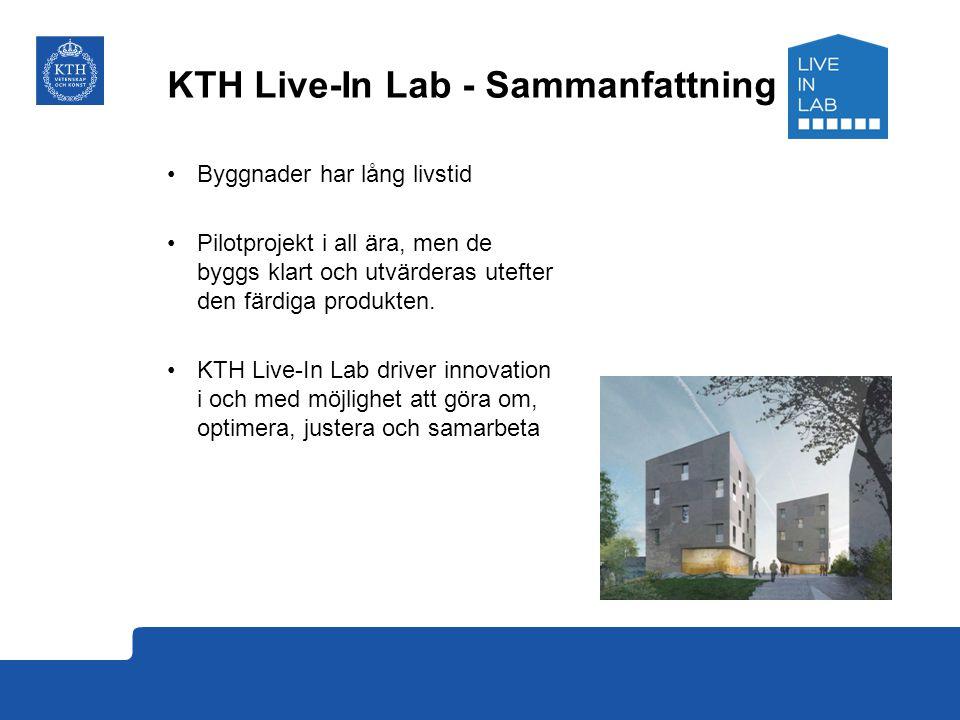 KTH Live-In Lab - Sammanfattning