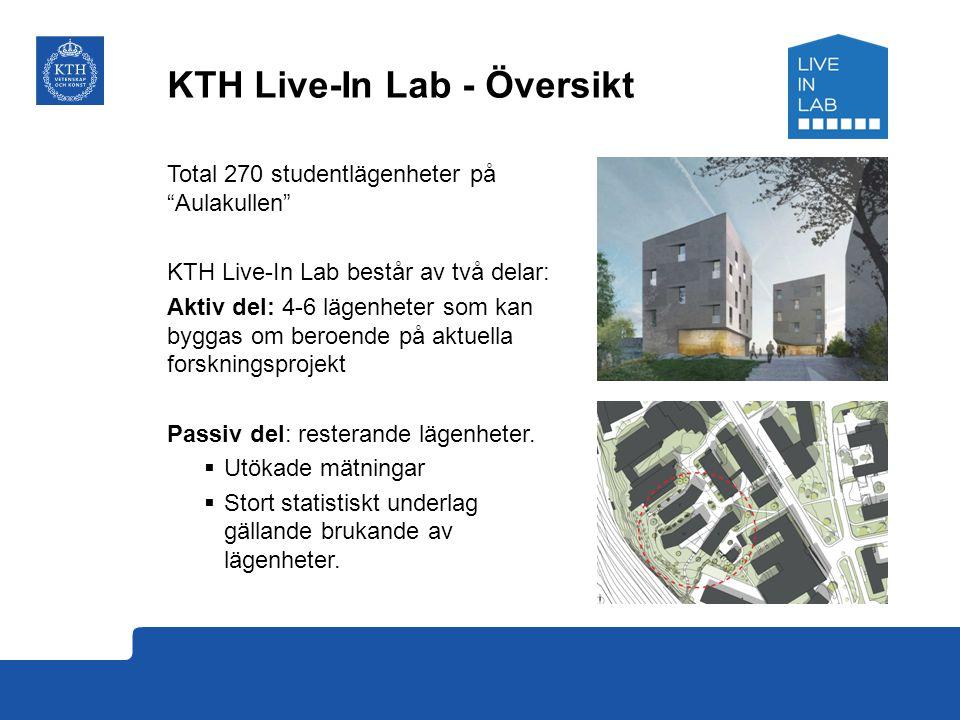 KTH Live-In Lab - Översikt