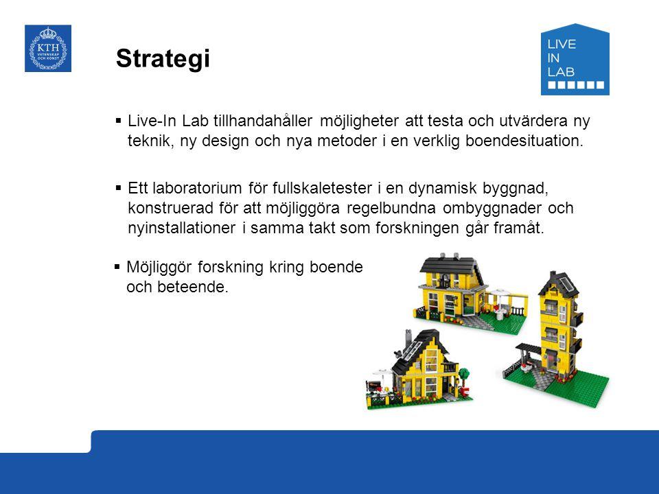 Strategi Live-In Lab tillhandahåller möjligheter att testa och utvärdera ny teknik, ny design och nya metoder i en verklig boendesituation.