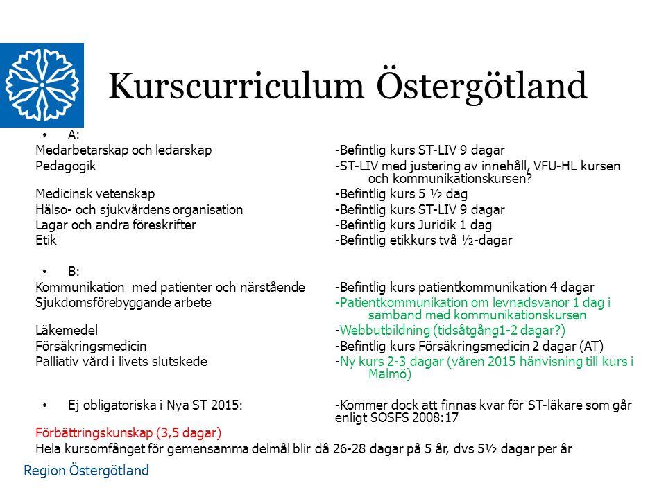 Kurscurriculum Östergötland
