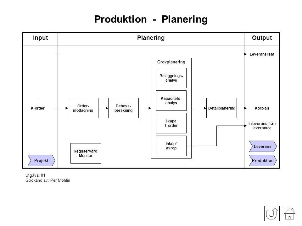 Produktion_-_Planering