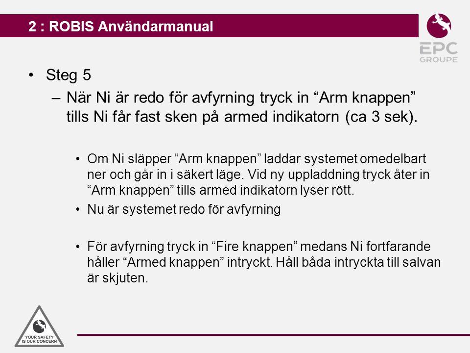 2 : ROBIS Användarmanual