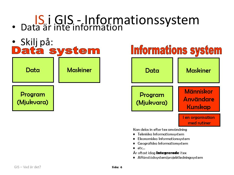 IS i GIS - Informationssystem