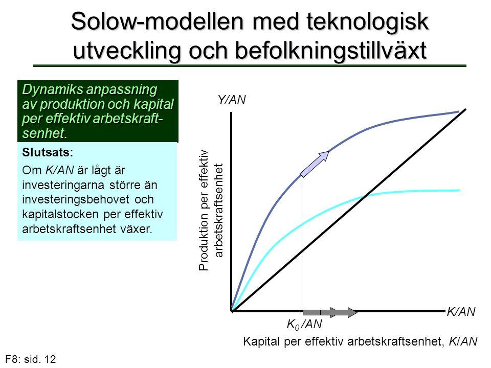 Solow-modellen med teknologisk utveckling och befolkningstillväxt
