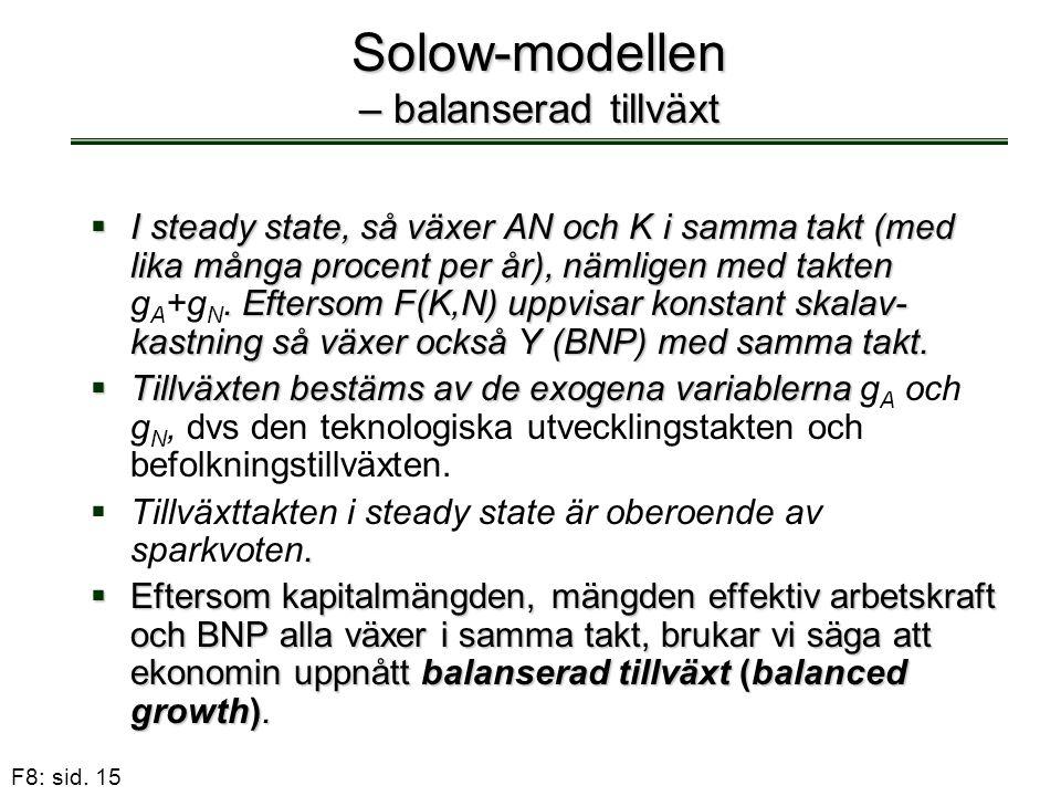 Solow-modellen – balanserad tillväxt