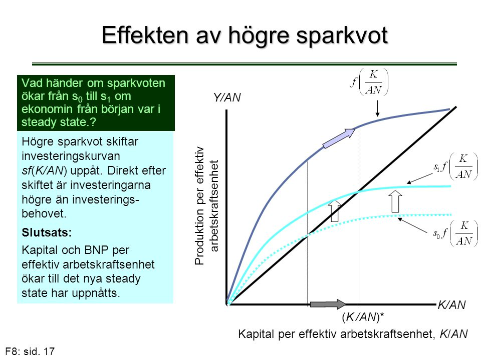 Effekten av högre sparkvot